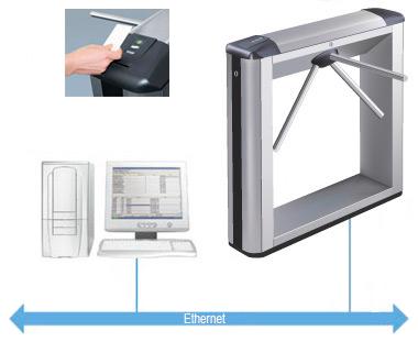Электронная проходная с встроенным картоприемником схема подключения
