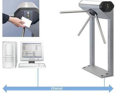 Электронная проходная PERCo-KT02 схема подключения